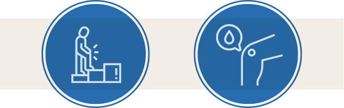 変形性膝関節症の進行期の症状例を表したピクトアイコン