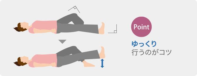 変形性膝関節症の運動療法の手順